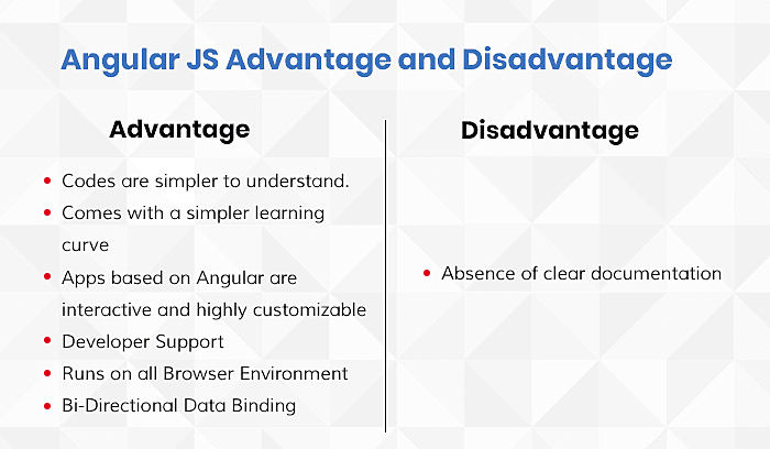 Advantages of the Angular framework: