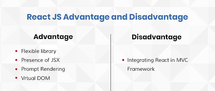 Advantages of the React framework: