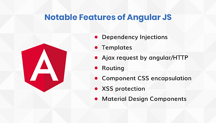 Notable Features of Angularjs