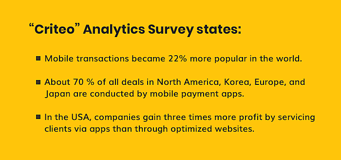 Analytics Survey