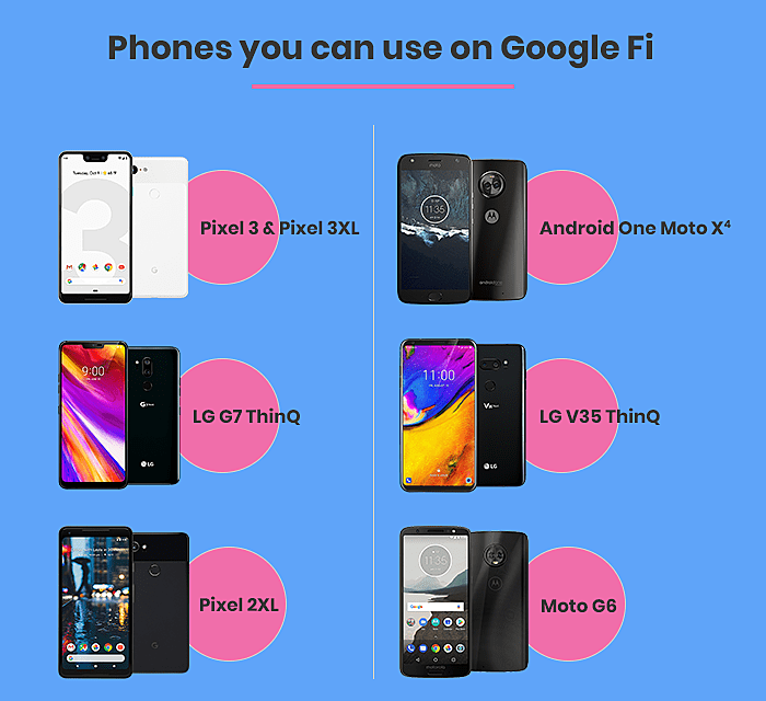 Google Fi-friendly phones