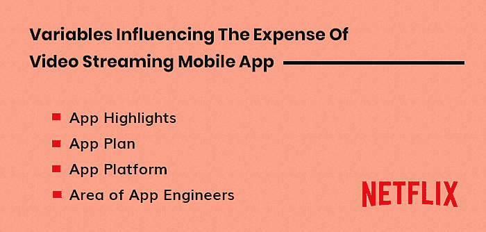 Variables Influencing The Expense Of Video Streaming Mobile App