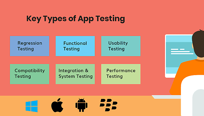 Key Types of app testing
