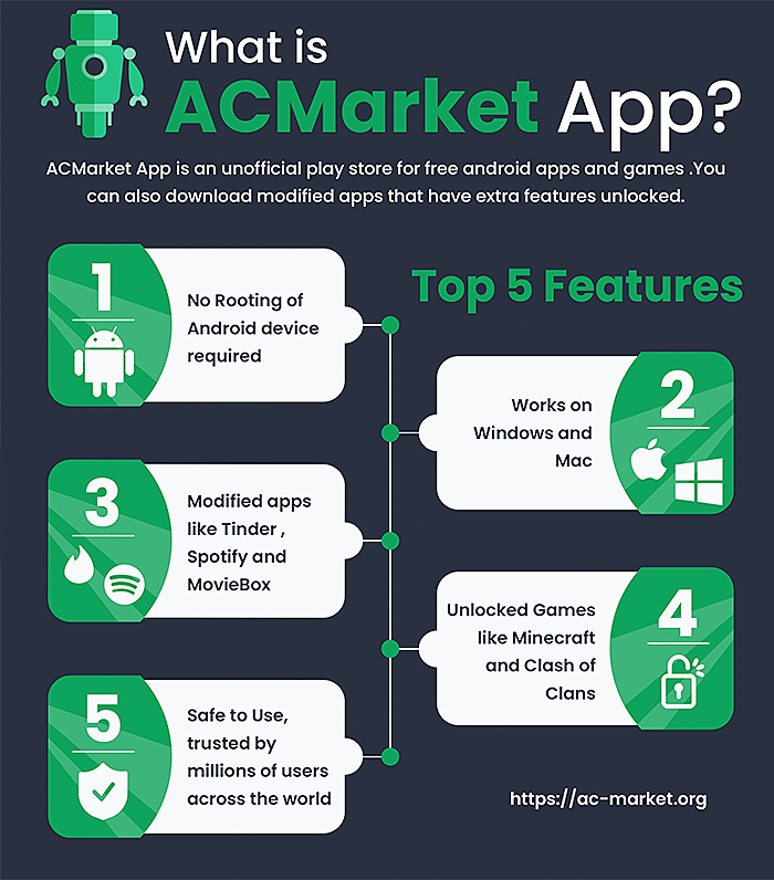 Ac Market App Download For Pc