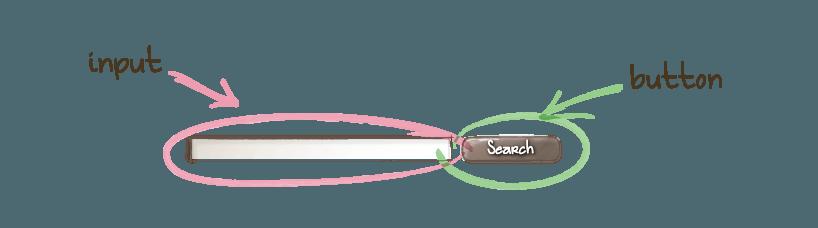 Elementos do bloco de busca