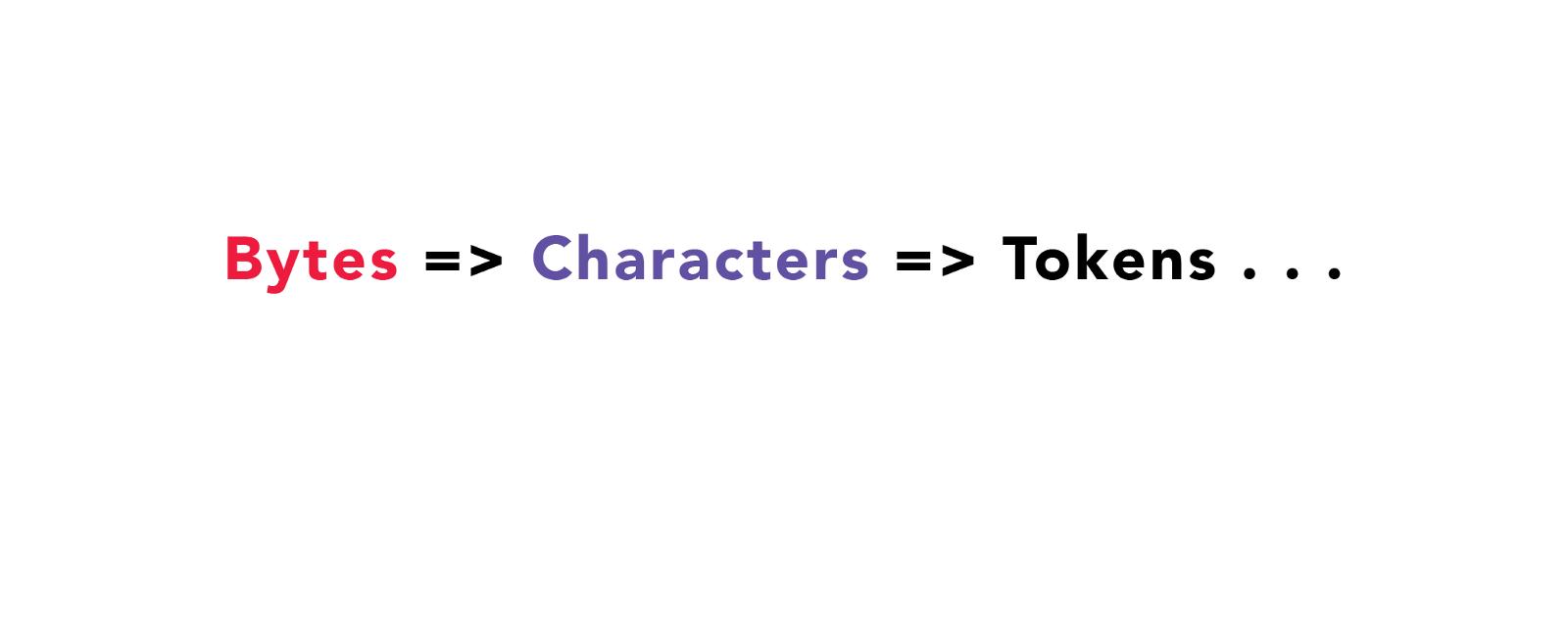 De caracteres para tokens