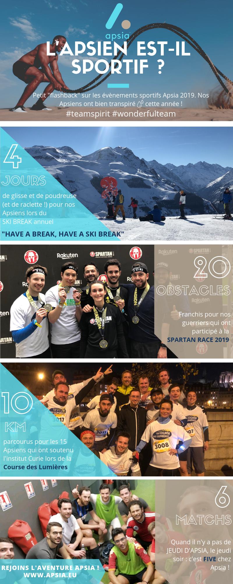 APSIA sport 2019