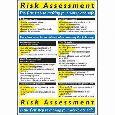 Risk Assessment - 600 x 420mm)