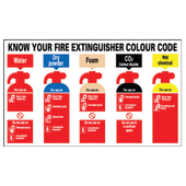 Know Your Fire Extinguishers - 250 x 300mm - Rigid Plastic)