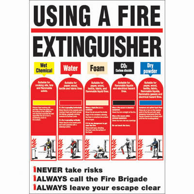 Using a Fire Extinguisher - 600 x 420mm