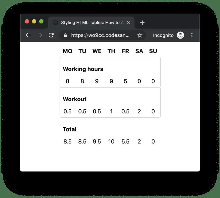 The spacing hack works like padding instead of margin.