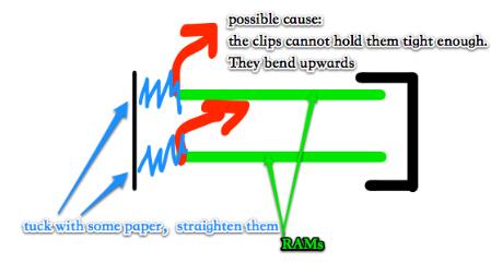 Possible cause of unrecoganized RAM