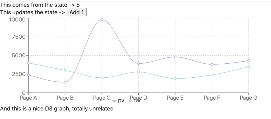 React Redux Typescript