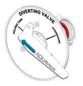 TruDesign 3 veis Y-ventil for Septiktank Skottmontert
