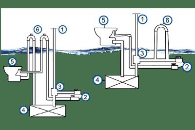 Kjøpshjelp toalettmontering