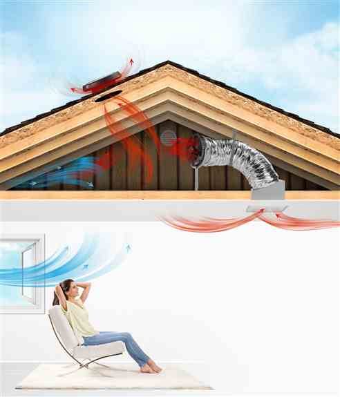 Whole House Fans will pull the fresh, outside air into your living space through your windows, and push stale, indoor air out through your attic vents.