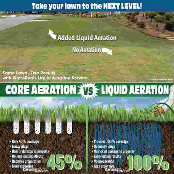 CORE AERATION VS. LIQUID AERATION