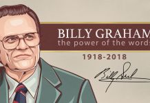 America's Pastor Billy Grahams