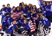 U.S. Women Ice-Hockey Team