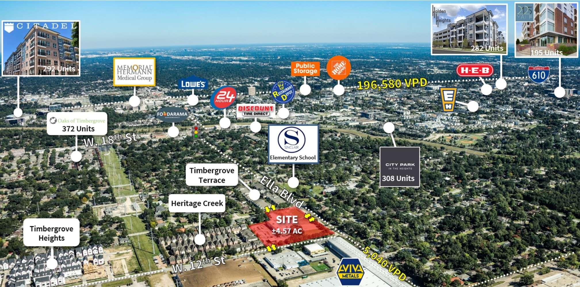 Industrial Houston, 77008 - 2902 W 12th St