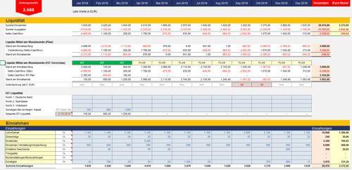Detaillierte Übersicht der einzelnen Positionen im Haushaltsbuch