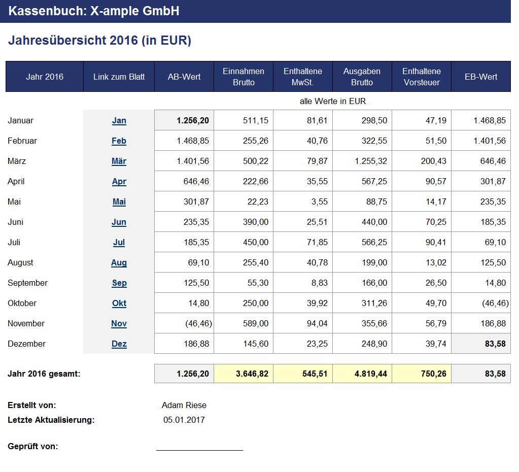 Die Darstellung des ganzen Jahres im Excel Kassenbuch