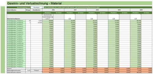 Hier sehen Sie die Materialkostenberechnung