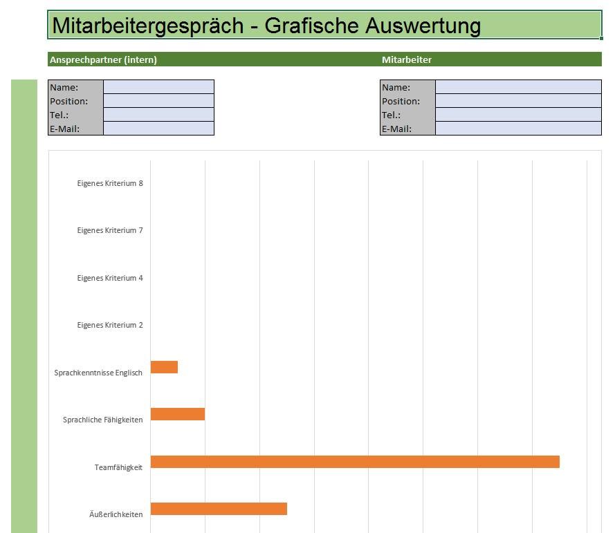 In dieser Vorlage erhalten Sie ebenfalls eine grafische Auswertung von Ihrem durchgeführten Mitarbeitergespräch