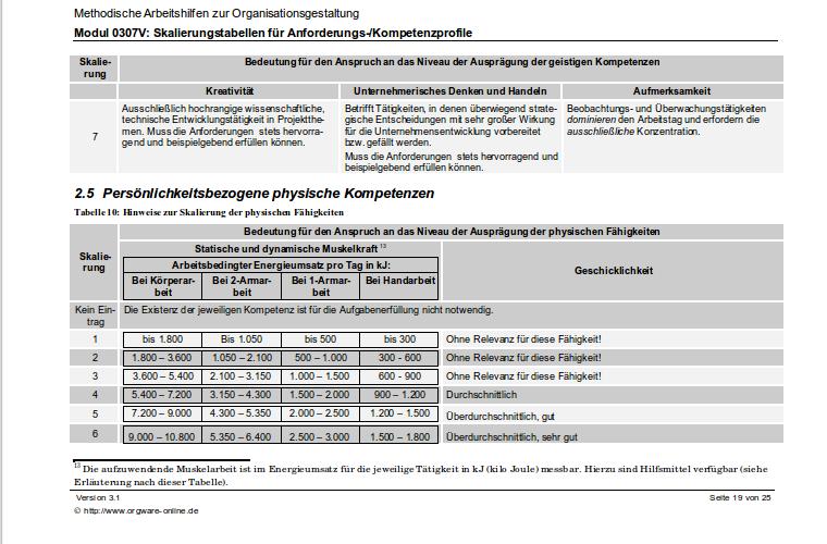 Seite 19 der Anleitung zu den Stellen-Kompetenzprofilen.