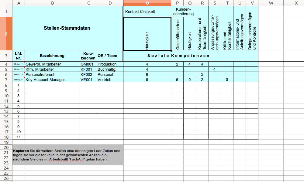 Einblick in die Arbeitstabelle zu den Stellen-Kompetenzprofile.