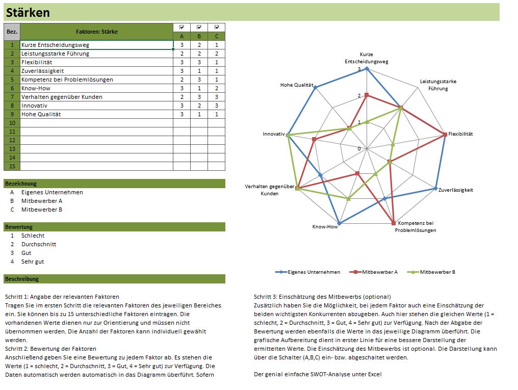 Darstellung einer beispielhaften Seite aus dem Excel-Tool