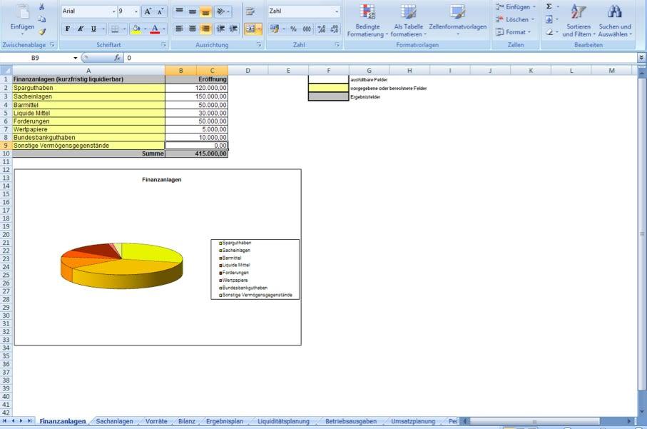 Teil des Programms ist die Auswertung und Darstellung als Kennzahlen und Diagramme.