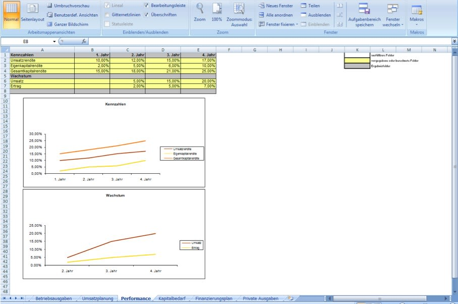 Geben Sie eine Prognose der Bilanz für bis zu vier Jahre an. Erstellen Sie eine detaillierte monatliche Ergebnisplanung ebenfalls für bis zu vier Jahre.
