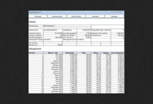 Umfangreiche und einfache Übersicht Ihrer Darlehen über die Jahre.