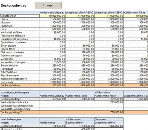 Deckungsbeiträge einfach und schnell auflisten und vergleichen