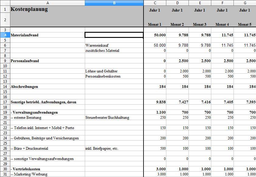Zentraler Bestandteil des Businessplans ist eine übersichtliche Planung der Kosten.