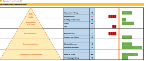 Personalplanung mit Excel Vorschau 2