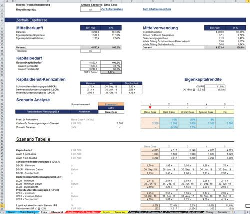 Einblick in die Excel-Vorlage
