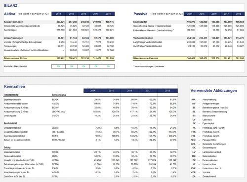 Einsicht in die Excel-Datei