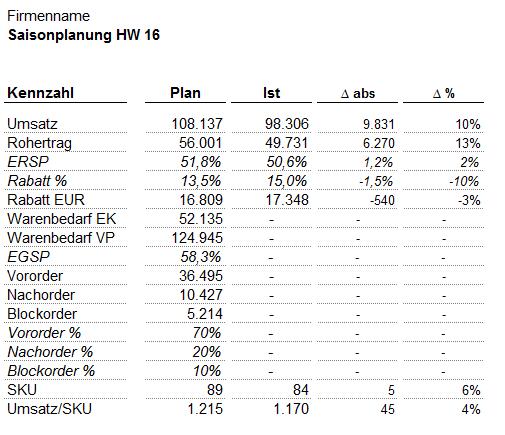 Overview Unterblatt