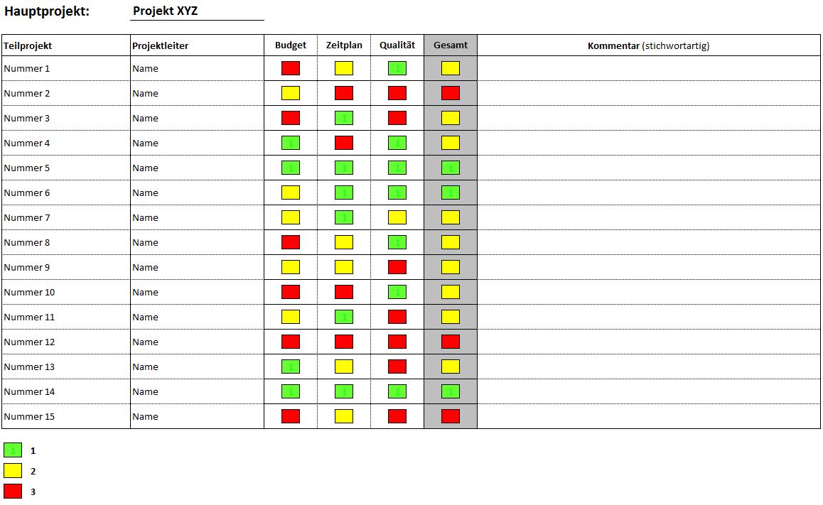Es handelt sich um eine Excel-Vorlage. Mittels eines Ampel-Systems werden die 15 Teilleistungen analysiert.
