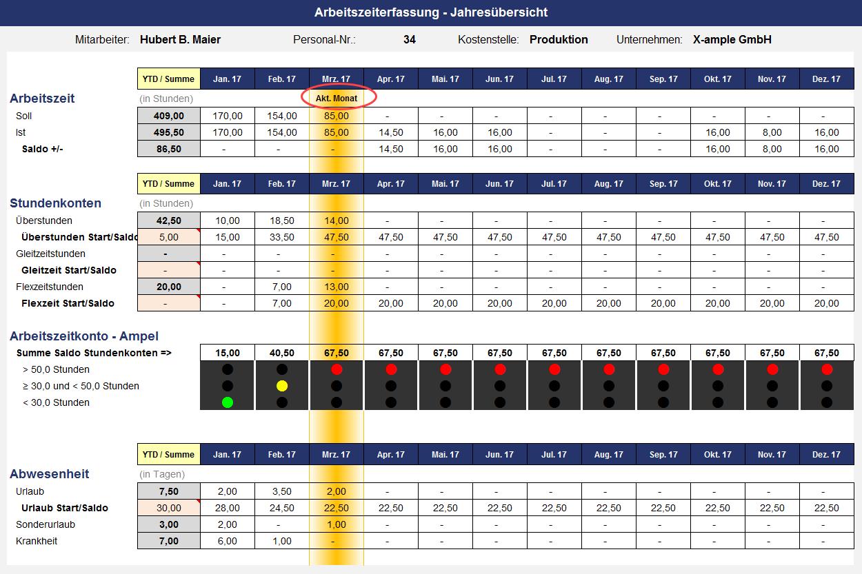 Matrix Jahresübersicht Markierung aktueller Monat