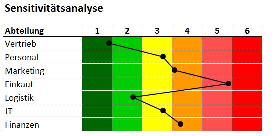 Beispiel der Excelvorlage