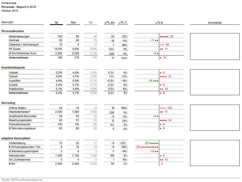 Vorschau für das Excel-Tool Personal Report