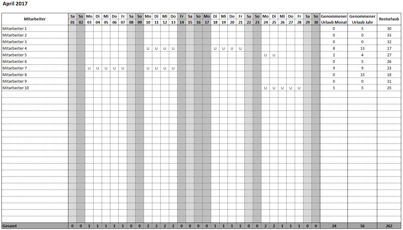 Ausschnitt des Excel Urlaubplans