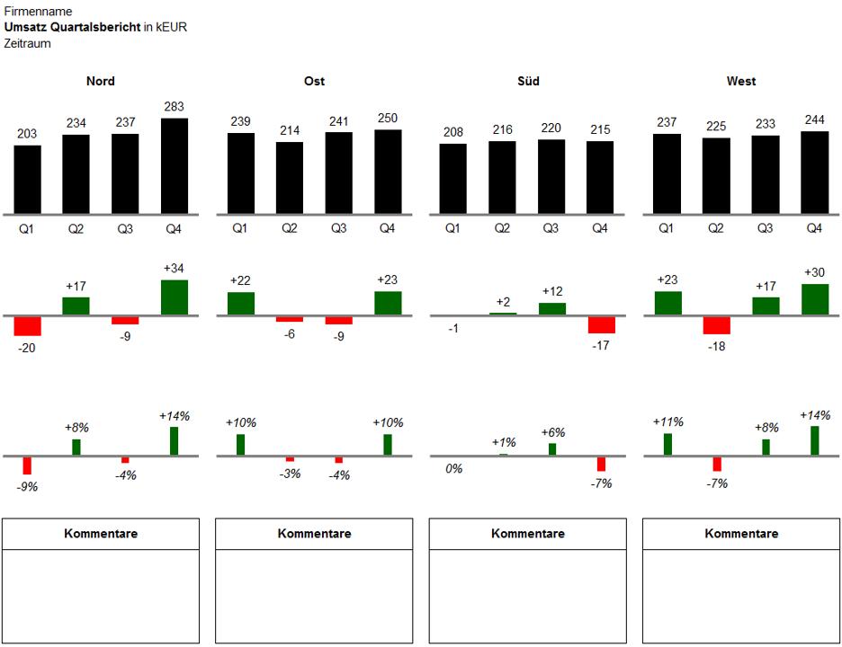 Vorschau für das Excel-Tool Quartalsbericht