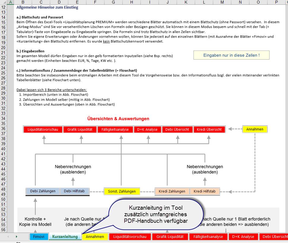 Kurzanleitung im Excel-Tool + PDF-Handbuch für eine erleichterte Nutzung.
