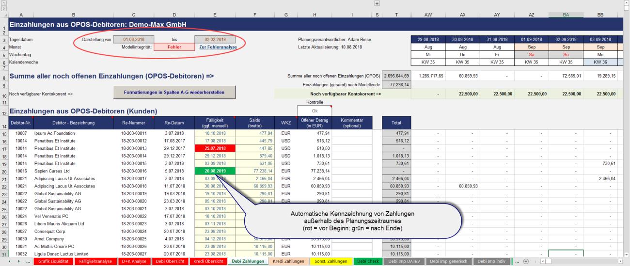 Markierung von Zahlungen außerhalb des Planungshorizonts.