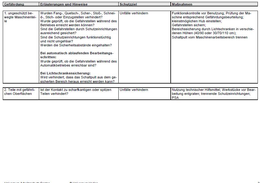 Die Gefährdungsbeurteilung ist ein Prozess zur Beurteilung von Gefährdungen, der ein Ermitteln und Bewerten der Gefährdung umfasst