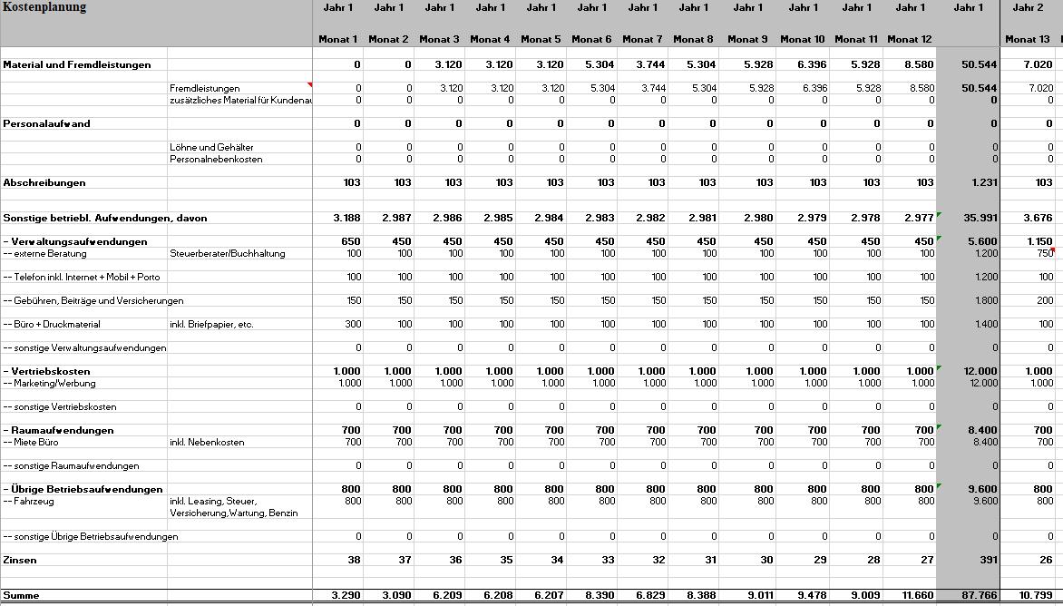 Das Excel-Tool umfasst alle wichtigen Tabellen für Ihre finanzielle Planung
